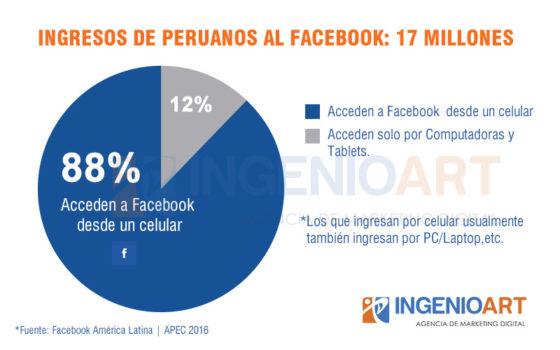 Estadistica Facebook en Peru 2016