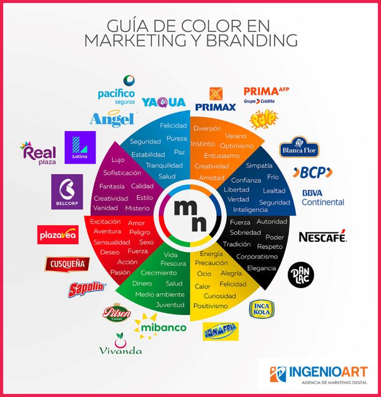 teoria de color para publicidad Peru